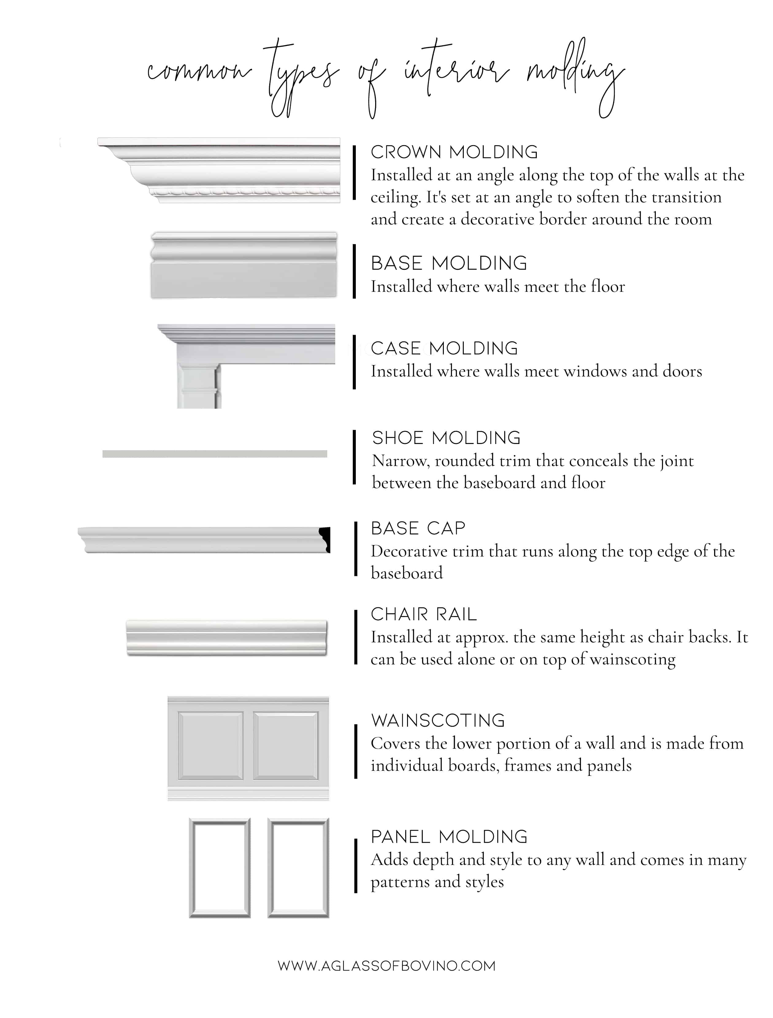 common-types-of-interior-molding-and-trim