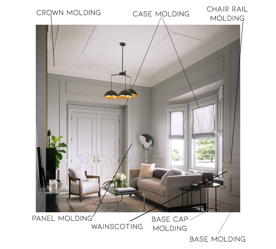 examples-of-interior-molding-trim