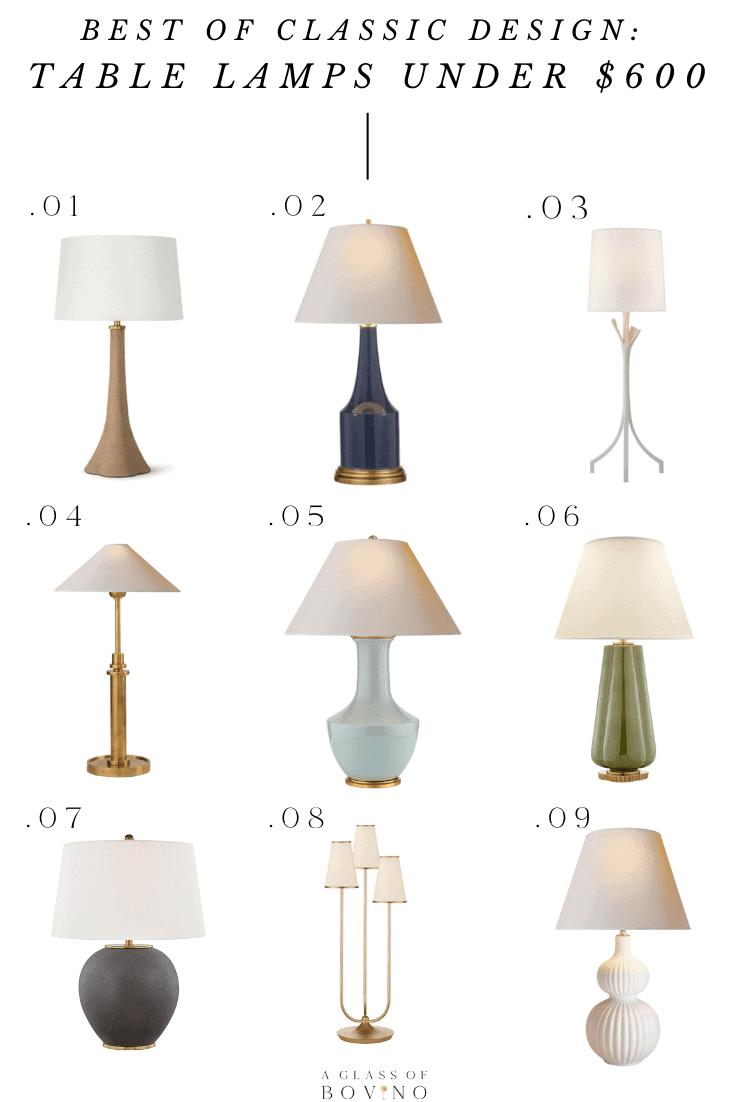 classic-designer-lamps